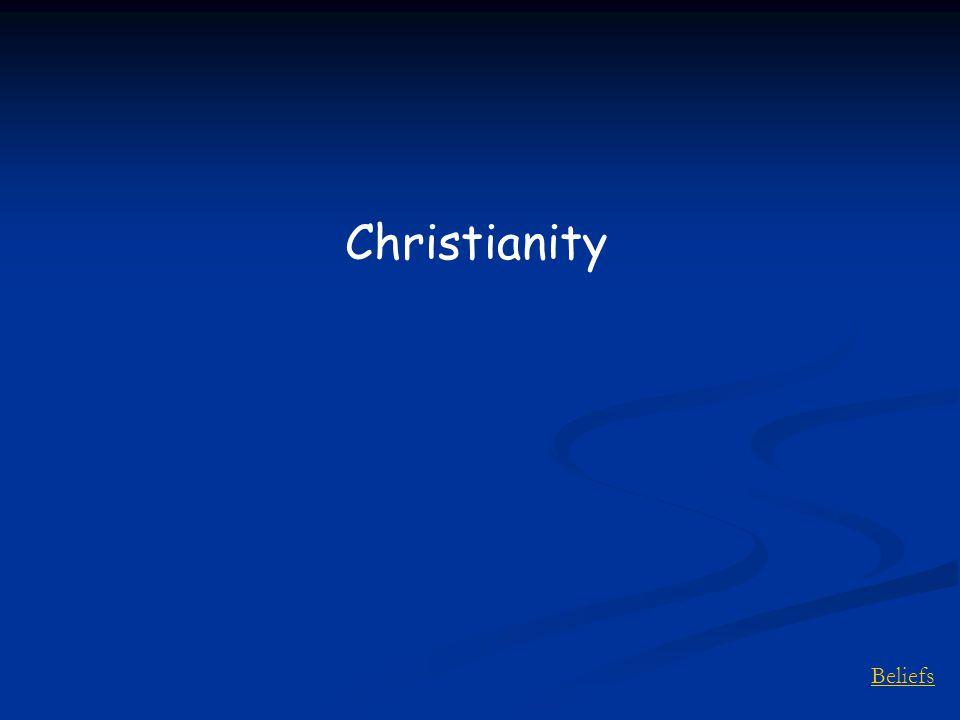 Beliefs Christianity
