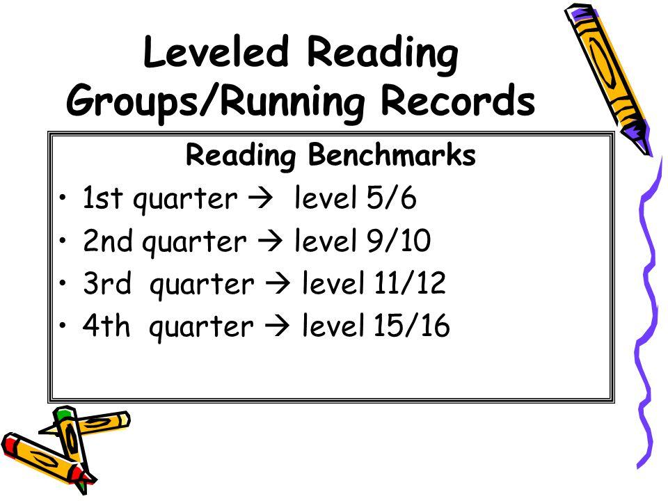 Leveled Reading Groups/Running Records Reading Benchmarks 1st quarter  level 5/6 2nd quarter  level 9/10 3rd quarter  level 11/12 4th quarter  level 15/16