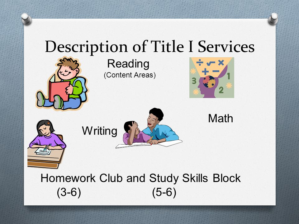 Description of Title I Services Reading (Content Areas) Math Writing Homework Club and Study Skills Block (3-6) (5-6)