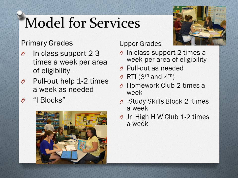 Model for Services Primary Grades O In class support 2-3 times a week per area of eligibility O Pull-out help 1-2 times a week as needed O I Blocks Upper Grades O In class support 2 times a week per area of eligibility O Pull-out as needed O RTI (3 rd and 4 th ) O Homework Club 2 times a week O Study Skills Block 2 times a week O Jr.