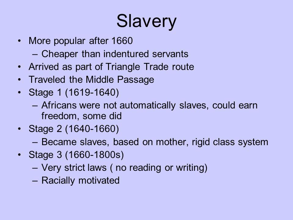 Steno Rebellion South Carolina slave revolt 1739 50 slaves involved Burnt plantations, killed 20 whites Ran away towards Spain, caught and returned