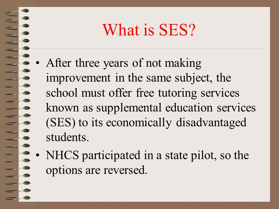 What is SES? After three years of not making improvement in the same subject, the school must offer free tutoring services known as supplemental educa