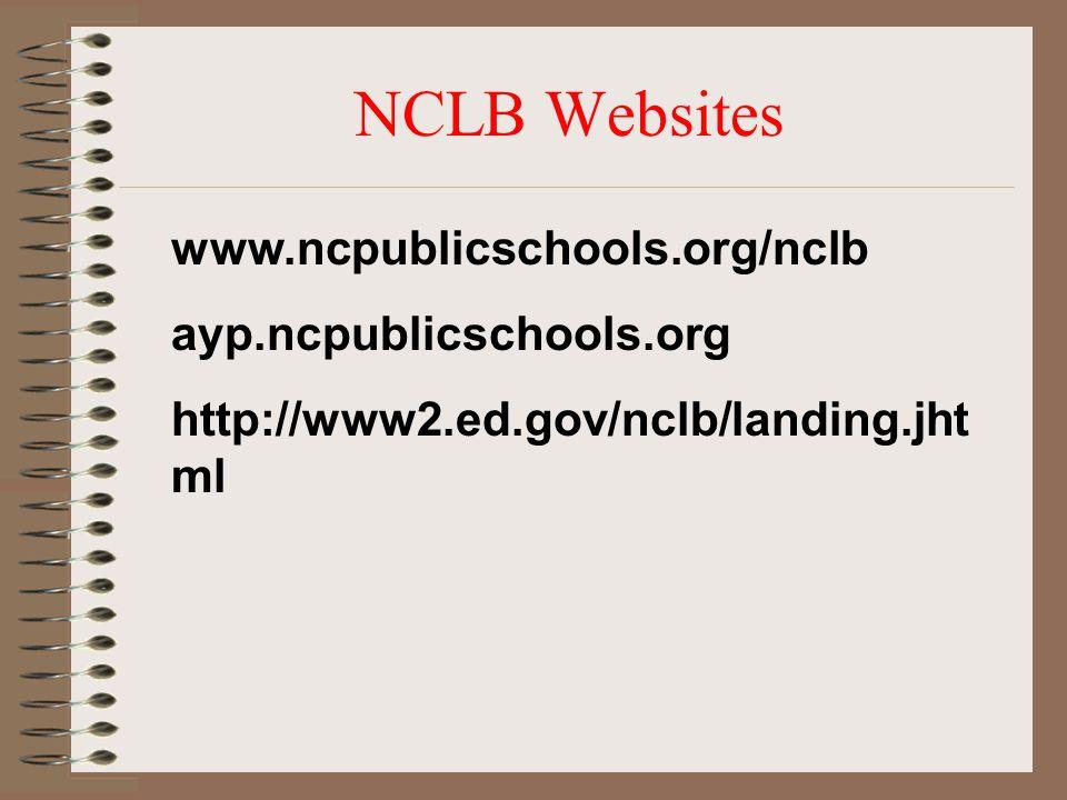 NCLB Websites www.ncpublicschools.org/nclb ayp.ncpublicschools.org http://www2.ed.gov/nclb/landing.jht ml