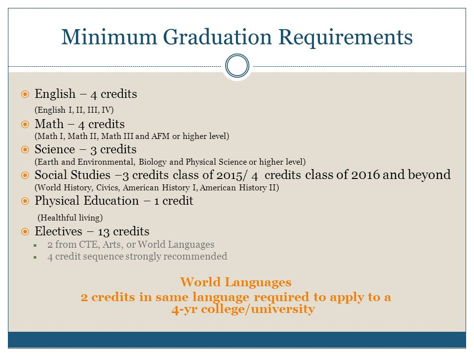 Honors Level Courses Require teacher recommendation/parent waiver Require honors contract signed by student and parent Courses are more challenging and demanding Heavier workload and homework (30 min)