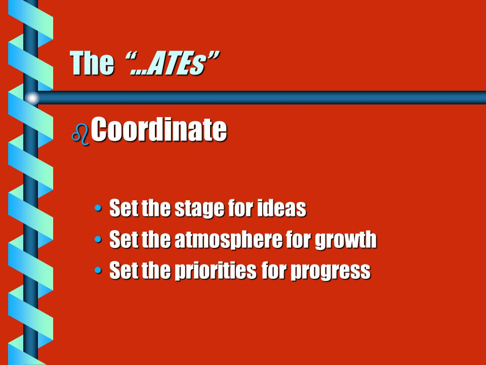 The …ATEs b Coordinate Set the stage for ideasSet the stage for ideas Set the atmosphere for growthSet the atmosphere for growth Set the priorities for progressSet the priorities for progress
