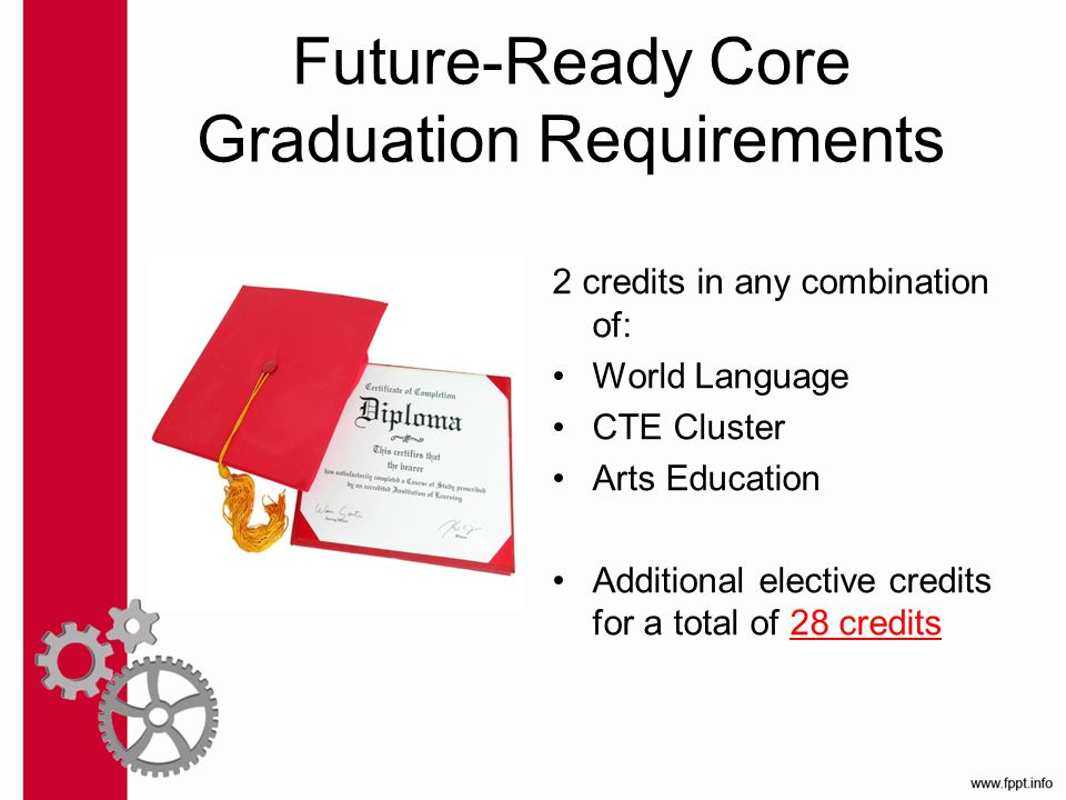 Future-Ready Core Graduation Requirements 2 credits in any combination of: World Language CTE Cluster Arts Education Additional elective credits for a total of 28 credits