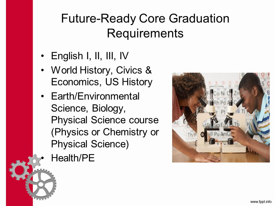 Future-Ready Core Graduation Requirements Subject Area SSOE RequirementsOptions (outside SSOE) Math 4 credits: Algebra 1, Geometry, Algebra 2 and higher level math course 4 credits: Algebra 1, Geometry and 2 application-based math courses World Language 2 credits of same language required by UNC system and most colleges/universities Not required for high school graduation Career/Arts/Academic Concentration Engineering concentration that consists of 4 courses, one of which must be advanced level 4 courses in Art, JROTC, PE, CTE Cluster, or academic elective area in English, Math, Science, Social Studies or World Language