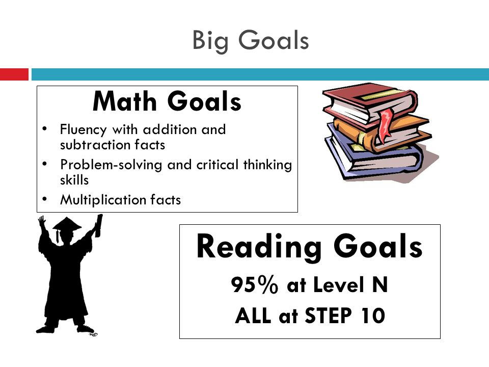 Big Goals Reading Goals 95% at Level N ALL at STEP 10 Math Goals Fluency with addition and subtraction facts Problem-solving and critical thinking skills Multiplication facts