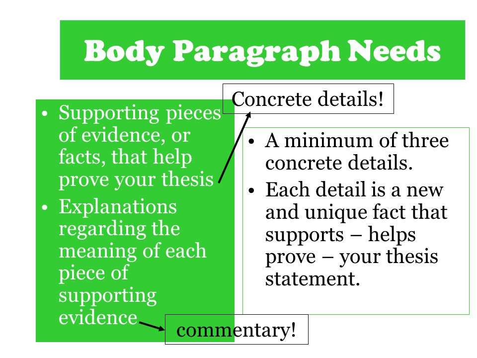 Body Paragraph Needs Supporting pieces of evidence, or facts, that help prove your thesis Explanations regarding the meaning of each piece of supporting evidence A minimum of three concrete details.