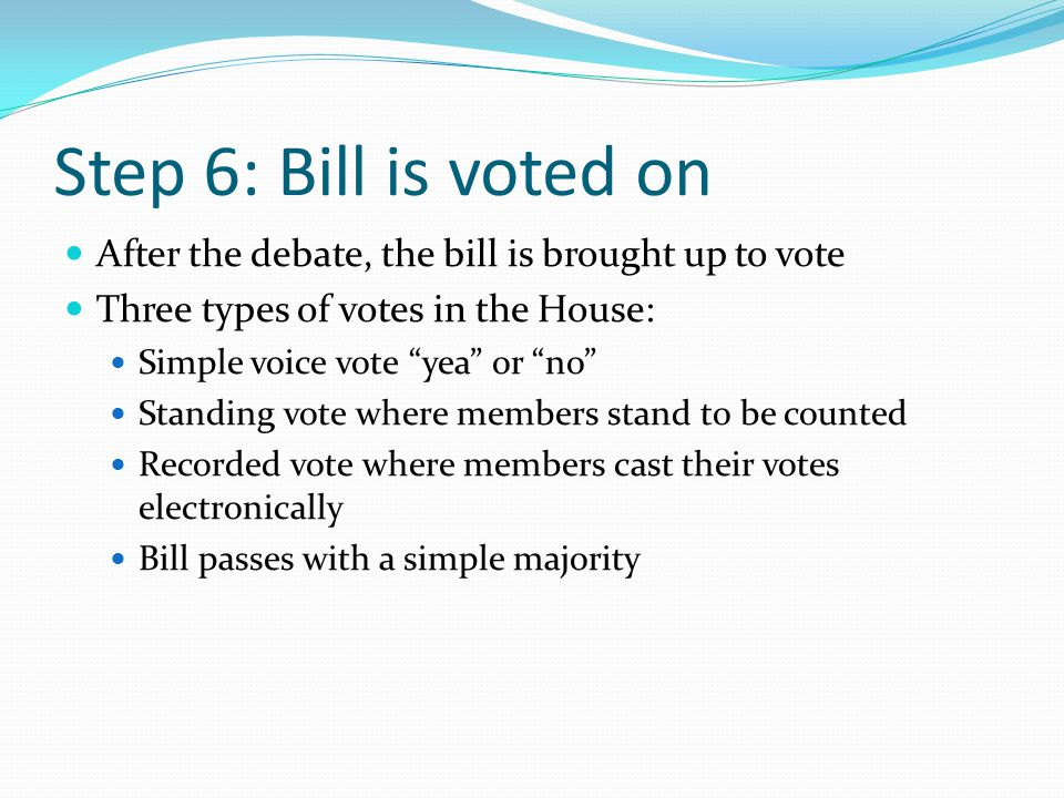 "Step 6: Bill is voted on After the debate, the bill is brought up to vote Three types of votes in the House: Simple voice vote ""yea"" or ""no"" Standing"