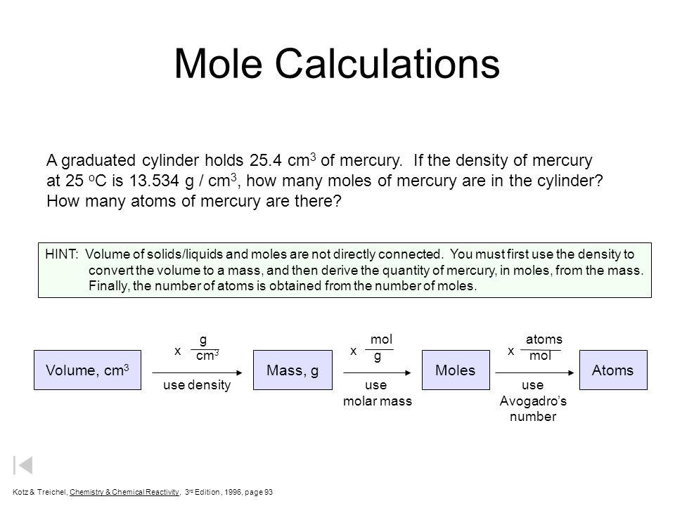 use Avogadro's number use molar mass Mole Calculations Volume, cm 3 Mass, gMolesAtoms use density g cm 3 x mol g x atoms mol x A graduated cylinder ho
