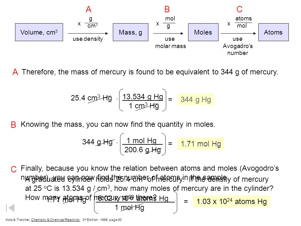 Therefore, the mass of mercury is found to be equivalent to 344 g of mercury. Volume, cm 3 Mass, gMolesAtoms use densityuse molar mass use Avogadro's