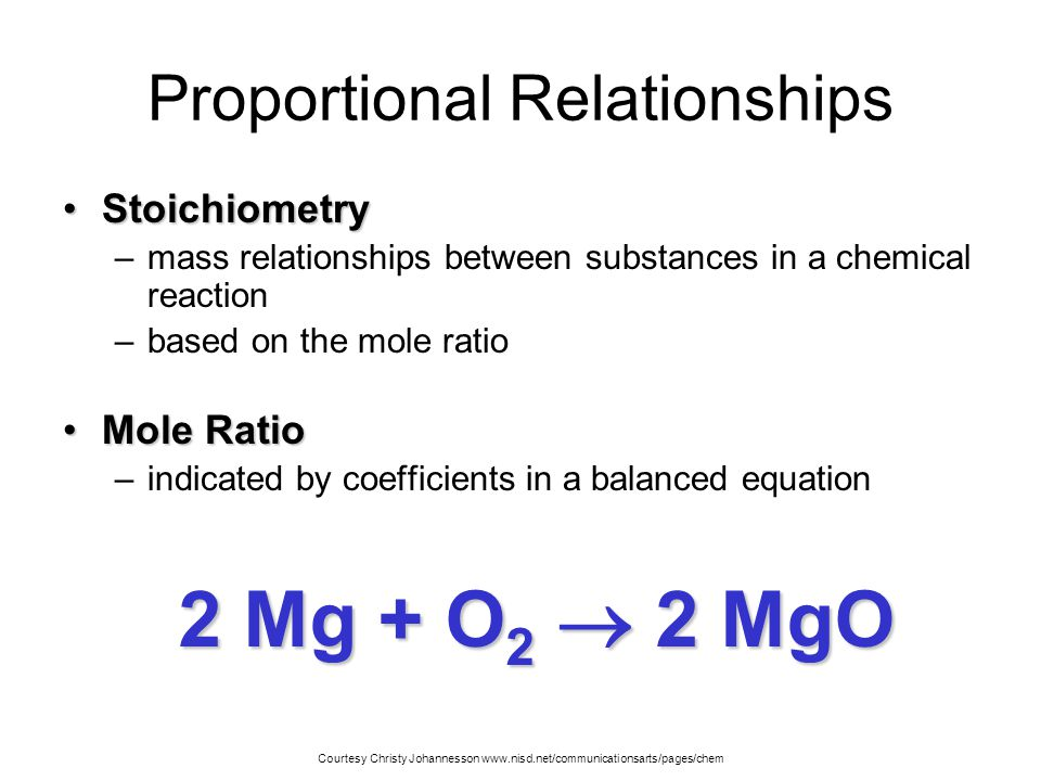 Proportional Relationships StoichiometryStoichiometry –mass relationships between substances in a chemical reaction –based on the mole ratio Mole Rati