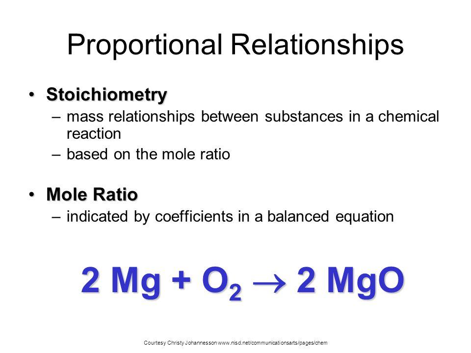 Stoichiometry Steps 1.Write a balanced equation. 2.