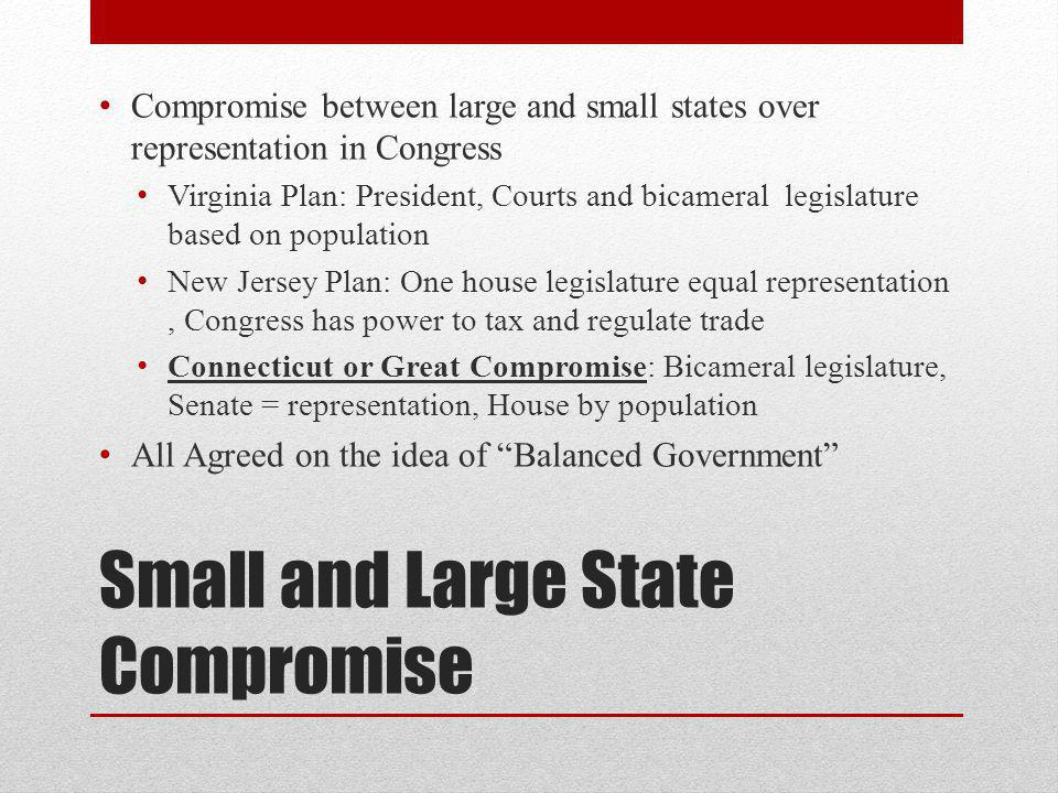 Small and Large State Compromise Compromise between large and small states over representation in Congress Virginia Plan: President, Courts and bicameral legislature based on population New Jersey Plan: One house legislature equal representation, Congress has power to tax and regulate trade Connecticut or Great Compromise: Bicameral legislature, Senate = representation, House by population All Agreed on the idea of Balanced Government