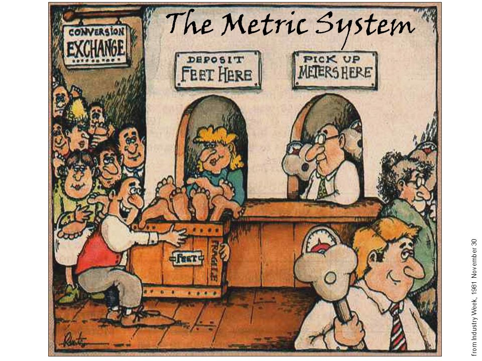 The Metric System from Industry Week, 1981 November 30