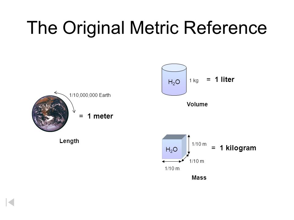 The Original Metric Reference H2OH2O = 1 liter Volume 1 kg H2OH2O = 1 kilogram Mass 1/10 m = 1 meter Length 1/10,000,000 Earth
