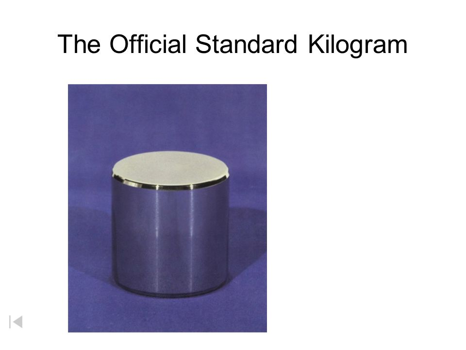 The Official Standard Meter