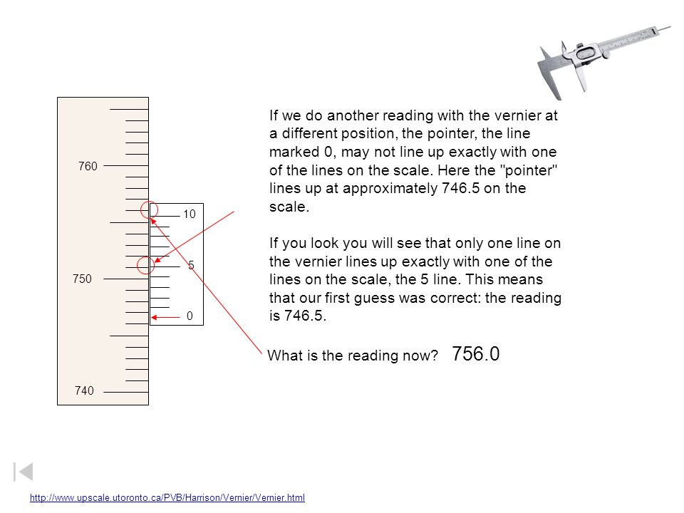 If we do another reading with the vernier at a different position, the pointer, the line marked 0, may not line up exactly with one of the lines on th