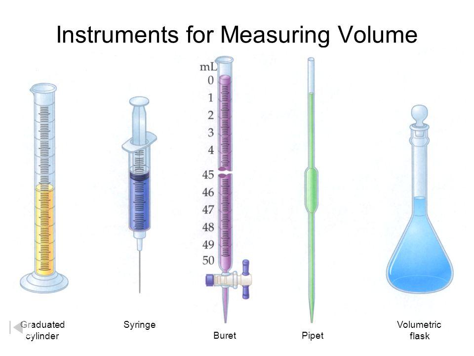 100 mL Graduated Cylinder Zumdahl, Zumdahl, DeCoste, World of Chemistry  2002, page 119