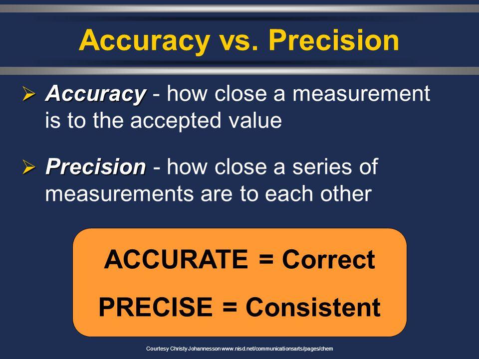I II III Using Measurements MEASUREMENT Courtesy Christy Johannesson www.nisd.net/communicationsarts/pages/chem