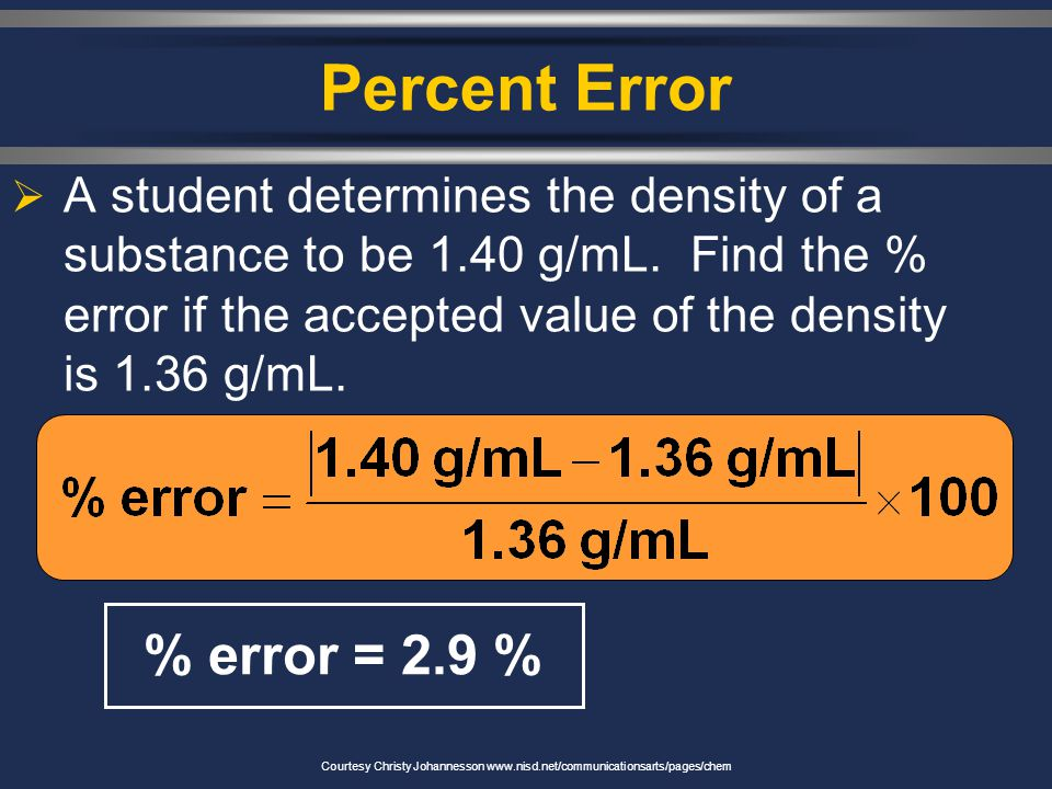 Percent Error  Indicates accuracy of a measurement your value accepted value Courtesy Christy Johannesson www.nisd.net/communicationsarts/pages/chem