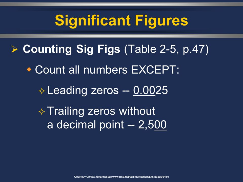 Significant Figures  Indicate precision of a measurement.  Recording Sig Figs  Sig figs in a measurement include the known digits plus a final esti