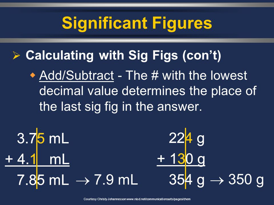 Significant Figures  Calculating with Sig Figs  Multiply/Divide - The # with the fewest sig figs determines the # of sig figs in the answer. (13.91g