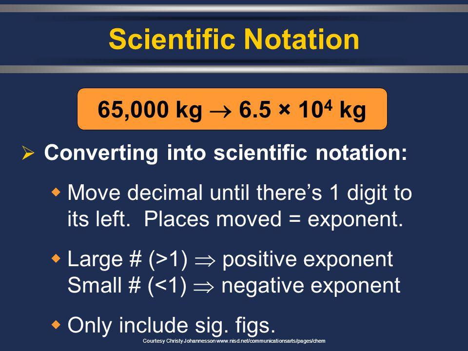 Significant Figures 5. (15.30 g) ÷ (6.4 mL) Practice Problems = 2.390625 g/mL  18.1 g 6. 18.9g - 0.84 g 18.06 g 4 SF2 SF  2.4 g/mL 2 SF Courtesy Chr