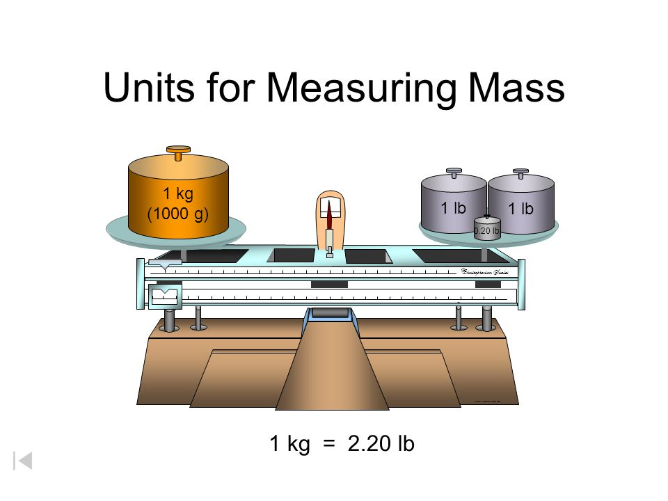 Units for Measuring Mass 1 kg = 2.20 lb Timberlake, Chemistry 7 th Edition, page 3