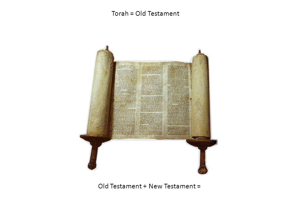 Torah = Old Testament Old Testament + New Testament =