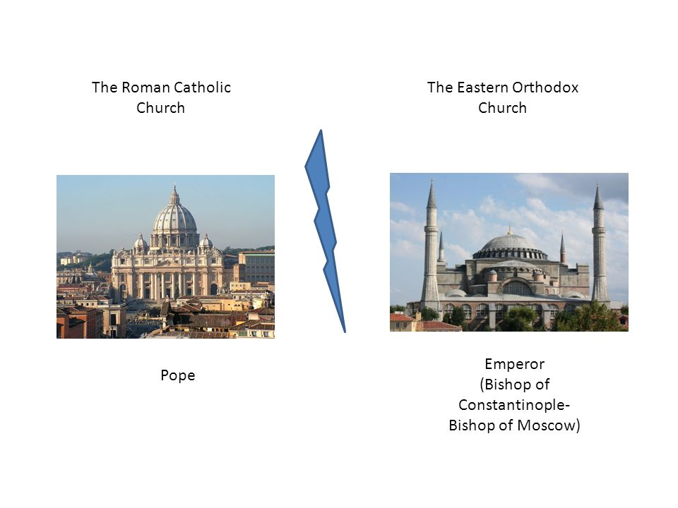 The Roman Catholic Church The Eastern Orthodox Church Pope Emperor (Bishop of Constantinople- Bishop of Moscow)