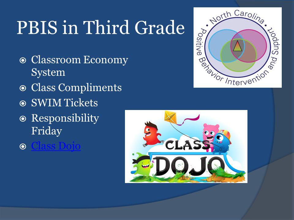 PBIS in Third Grade  Classroom Economy System  Class Compliments  SWIM Tickets  Responsibility Friday  Class Dojo Class Dojo