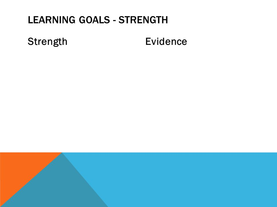 Needs WorkEvidence LEARNING GOALS – NEEDS WORK