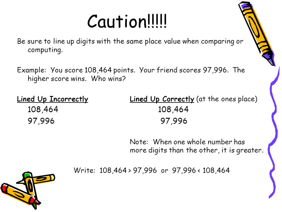 Caution!!!!. Be sure to line up digits with the same place value when comparing or computing.