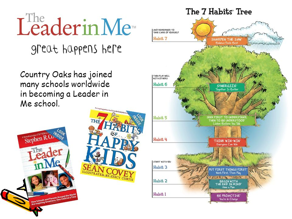 Country Oaks has joined many schools worldwide in becoming a Leader in Me school.