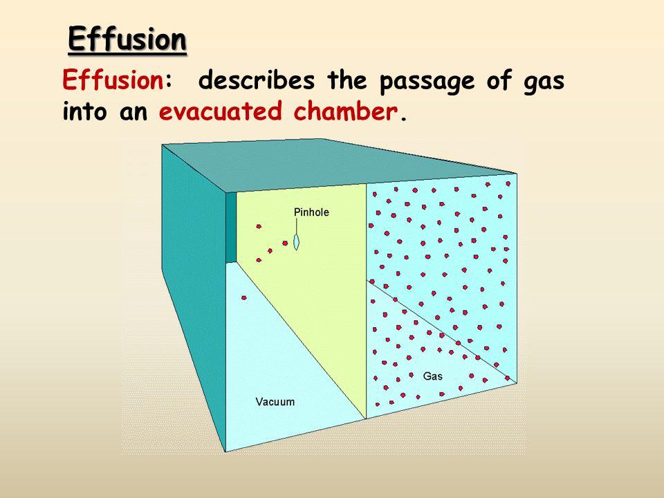 Graham's Law of Effusion M 1 M 1 = Molar Mass of gas 1 M 2 M 2 = Molar Mass of gas 2