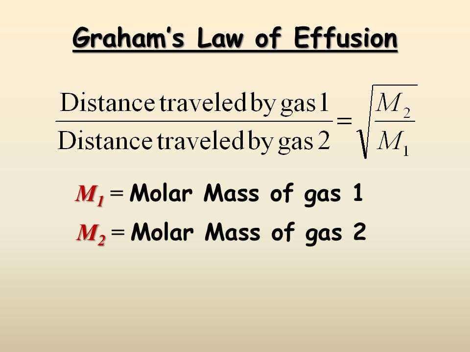 Graham's Law of Effusion M 1 M 1 = Molar Mass of gas 1 M 2 M 2 = Molar Mass of gas 2