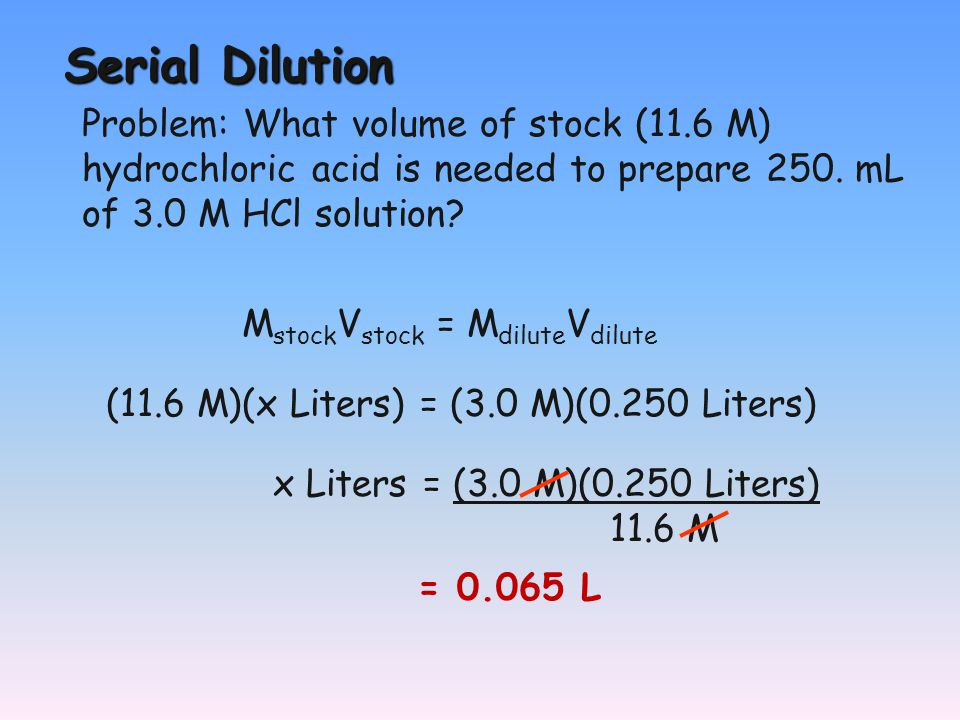 Serial Dilution Problem: What volume of stock (11.6 M) hydrochloric acid is needed to prepare 250.