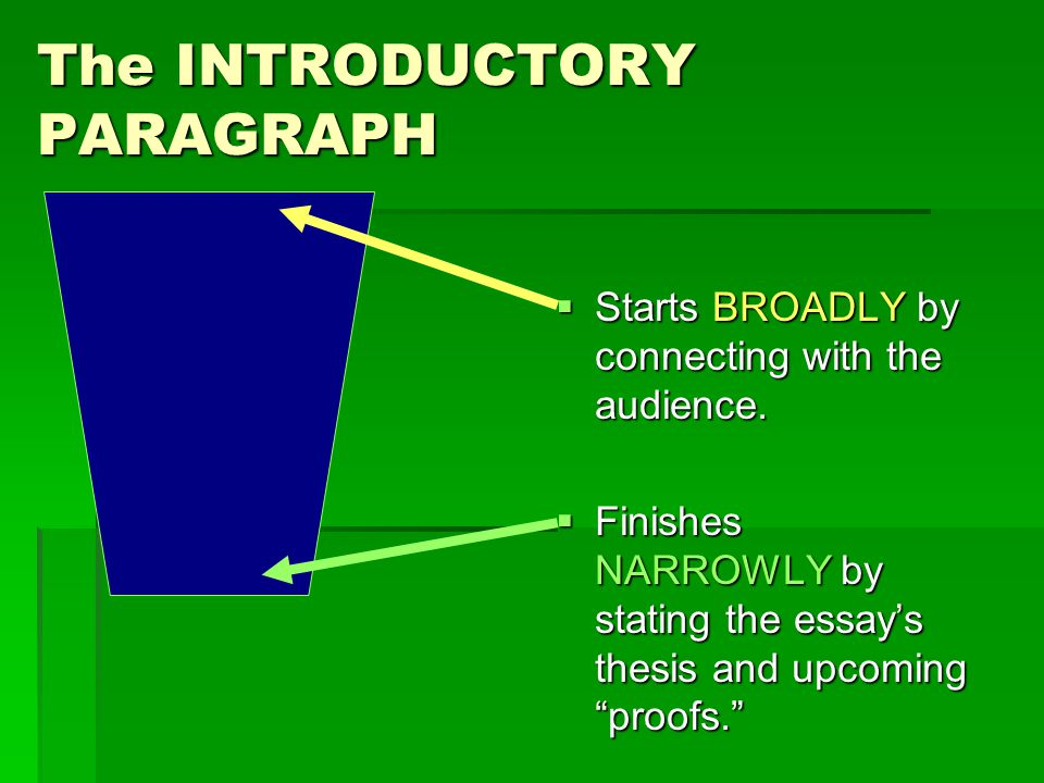 The INTRODUCTORY PARAGRAPH SSSStarts BROADLY by connecting with the audience.