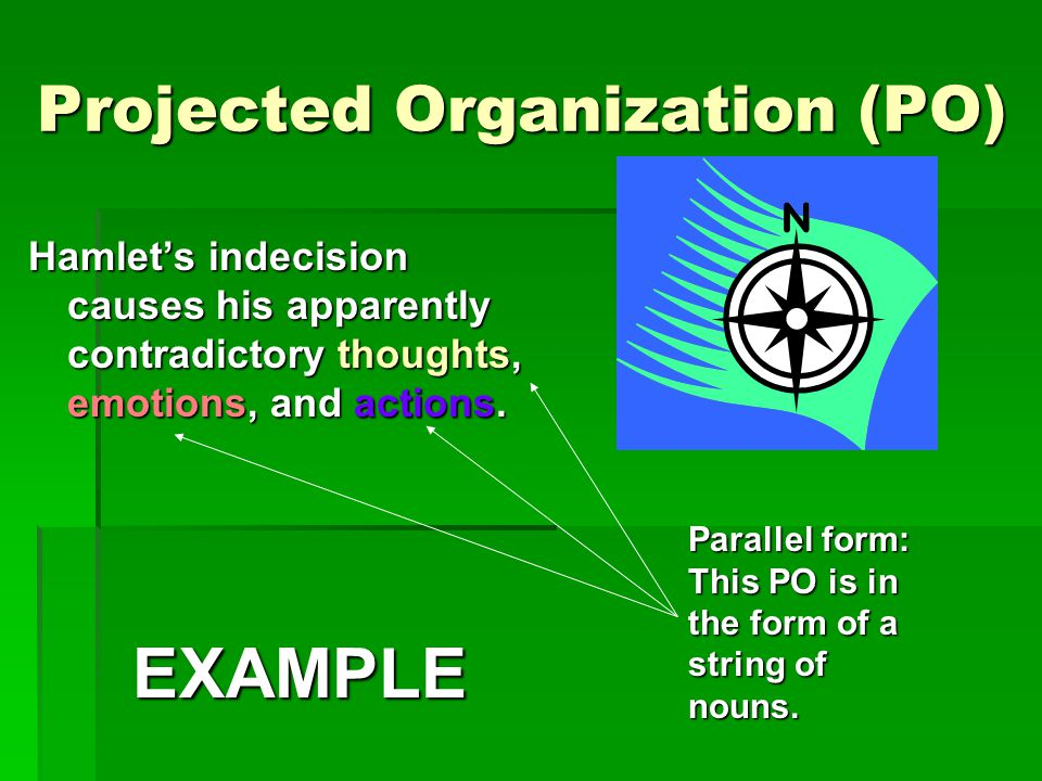 Projected Organization (PO) Hamlet's indecision causes his apparently contradictory thoughts, emotions, and actions. Parallel form: This PO is in the