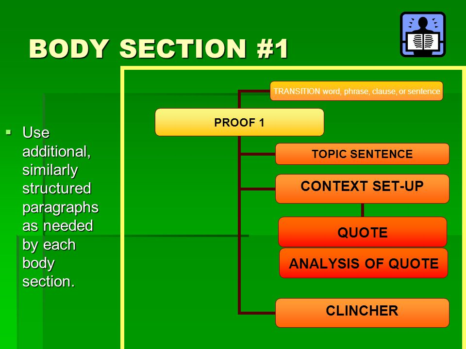 BODY SECTION #1  Use additional, similarly structured paragraphs as needed by each body section.