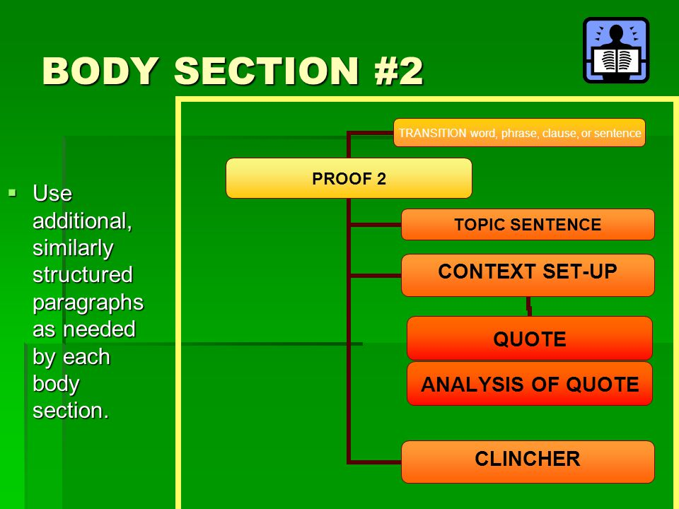 BODY SECTION #2  Use additional, similarly structured paragraphs as needed by each body section.