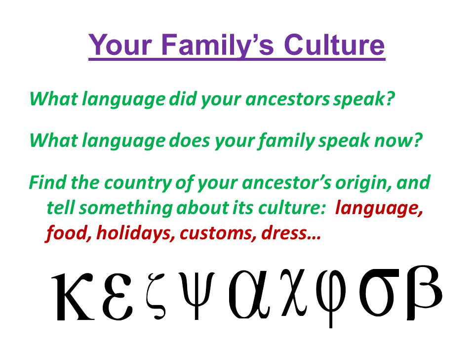 Your Family's Culture What language did your ancestors speak? What language does your family speak now? Find the country of your ancestor's origin, an