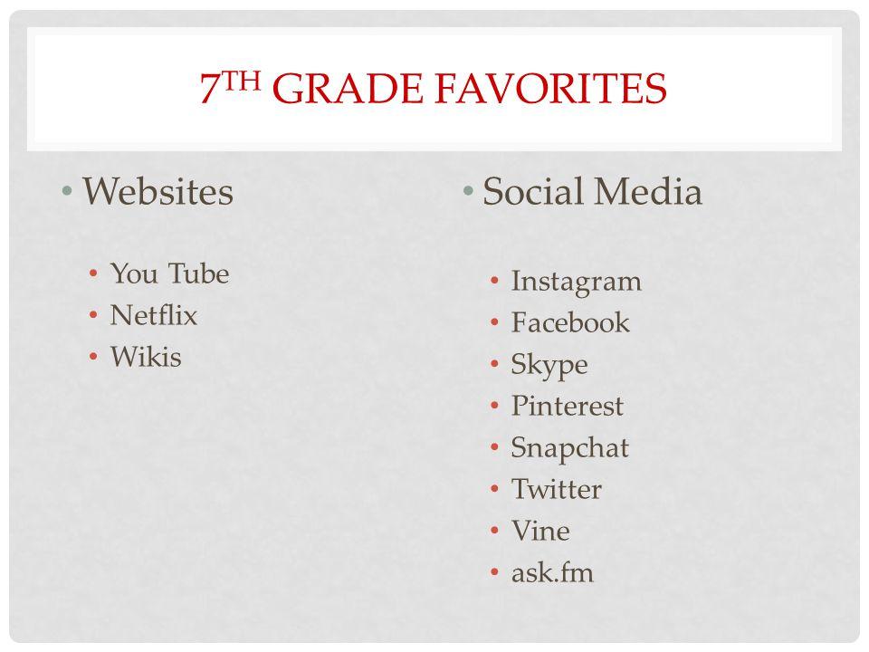 7 TH GRADE FAVORITES Websites You Tube Netflix Wikis Social Media Instagram Facebook Skype Pinterest Snapchat Twitter Vine ask.fm
