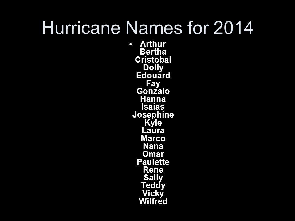 Hurricane Names for 2014 Arthur Bertha Cristobal Dolly Edouard Fay Gonzalo Hanna Isaias Josephine Kyle Laura Marco Nana Omar Paulette Rene Sally Teddy Vicky Wilfred