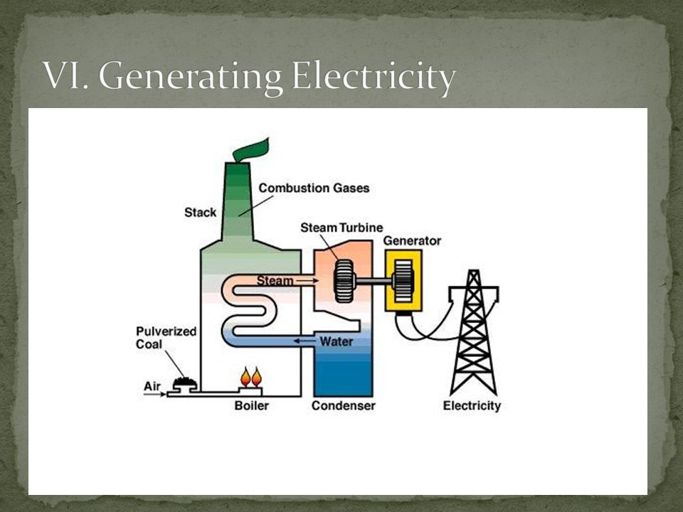 A. Renewable resources – energy source that is replaced nearly as quickly as it is used