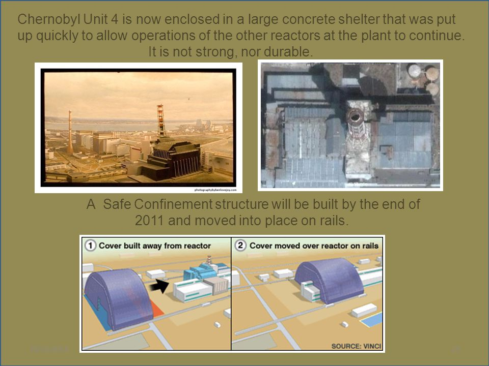 10/12/201423 Chernobyl Unit 4 is now enclosed in a large concrete shelter that was put up quickly to allow operations of the other reactors at the plant to continue.