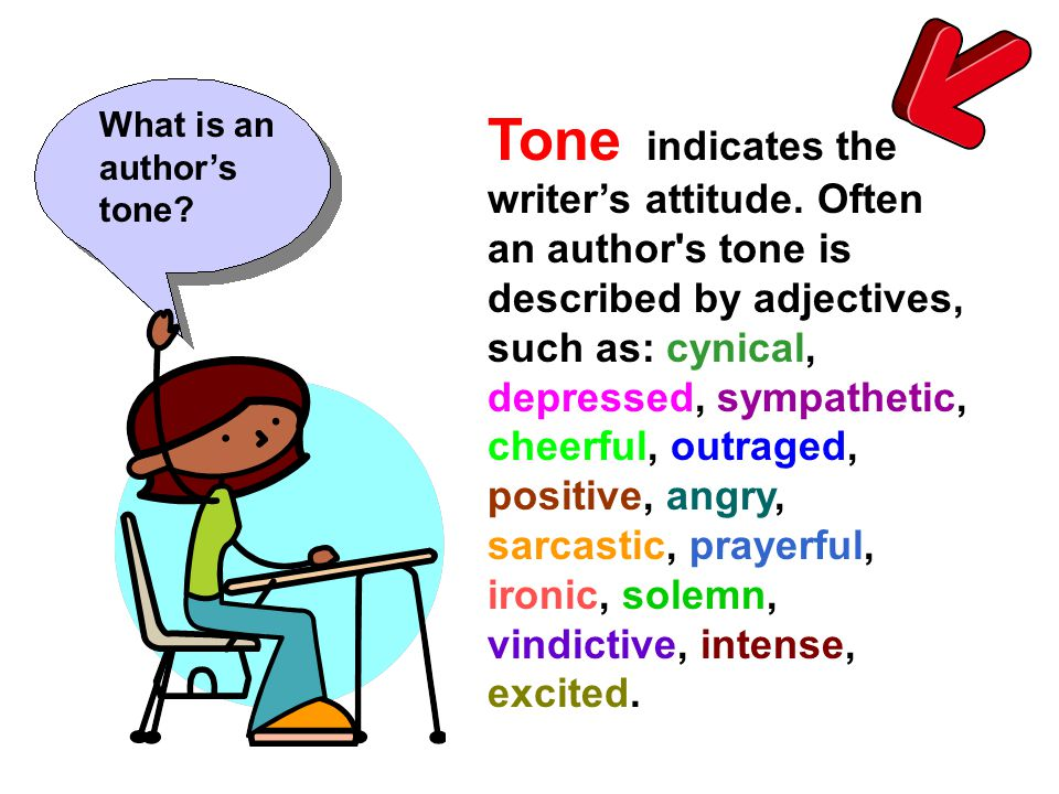 Tone indicates the writer's attitude.