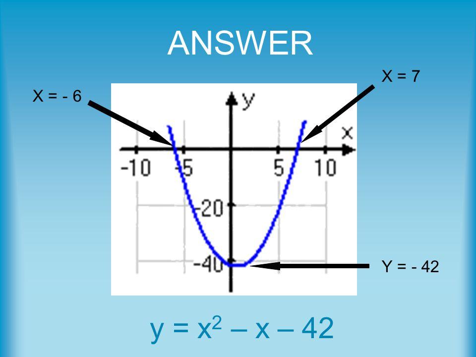 y = x 2 – x – 42 ANSWER X = 7 X = - 6 Y = - 42